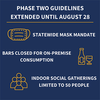 Phase 2 Guidelines Extended