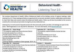 Behavioral Health Listening 2.0